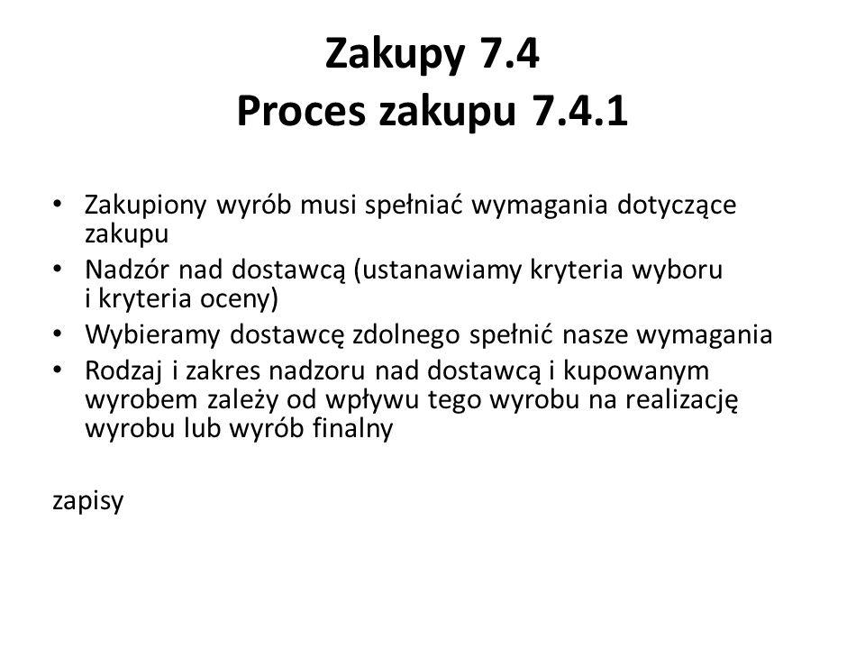 Zakupy 7.4 Proces zakupu 7.4.1 Zakupiony wyrób musi spełniać wymagania dotyczące zakupu Nadzór nad dostawcą (ustanawiamy kryteria wyboru i kryteria oc