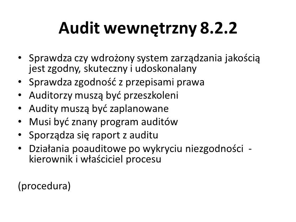 Audit wewnętrzny 8.2.2 Sprawdza czy wdrożony system zarządzania jakością jest zgodny, skuteczny i udoskonalany Sprawdza zgodność z przepisami prawa Au