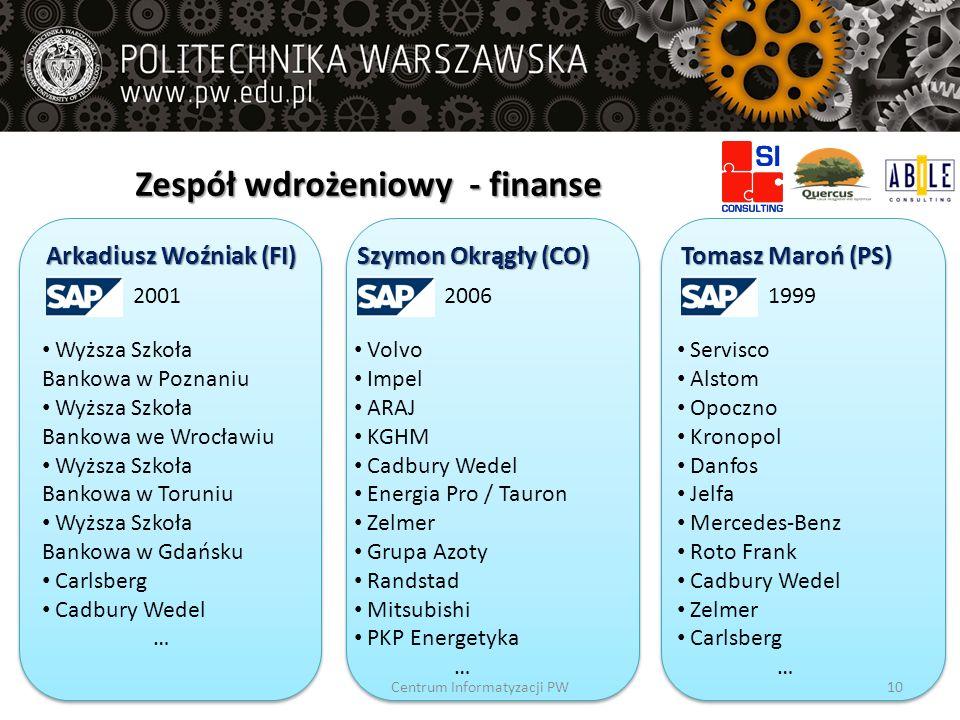 Zespół wdrożeniowy - finanse Arkadiusz Woźniak (FI) 2001 Wyższa Szkoła Bankowa w Poznaniu Wyższa Szkoła Bankowa we Wrocławiu Wyższa Szkoła Bankowa w T