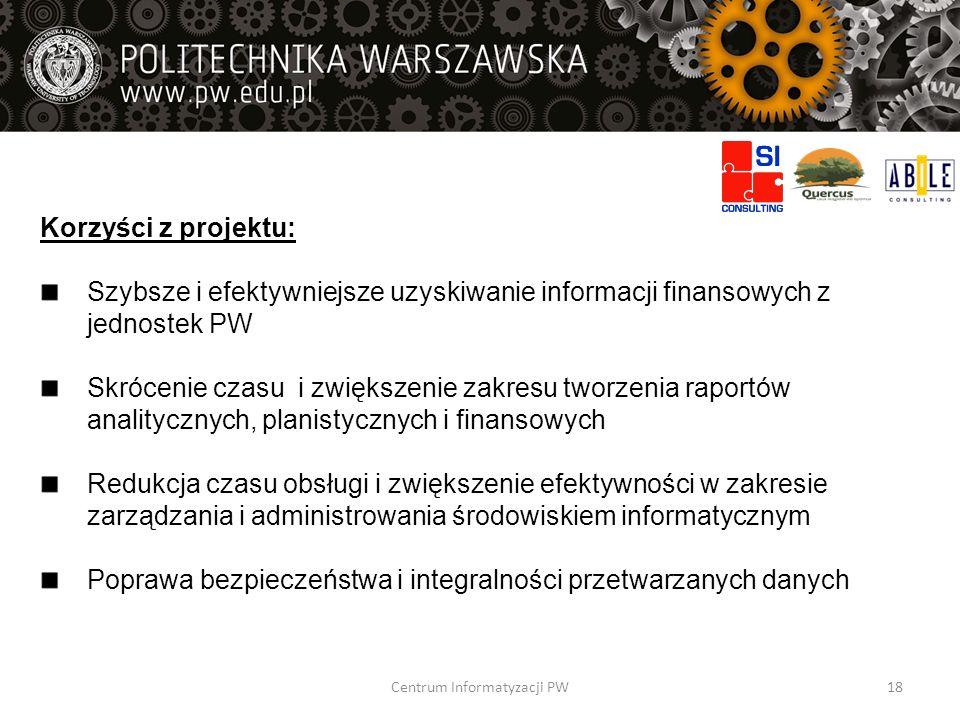 Korzyści z projektu: Szybsze i efektywniejsze uzyskiwanie informacji finansowych z jednostek PW Skrócenie czasu i zwiększenie zakresu tworzenia raport