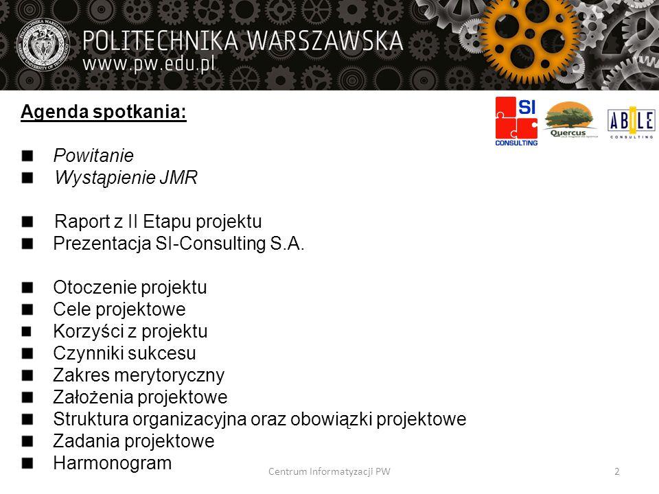 Agenda spotkania: Powitanie Wystąpienie JMR Raport z II Etapu projektu Prezentacja SI-Consulting S.A. Otoczenie projektu Cele projektowe Korzyści z pr