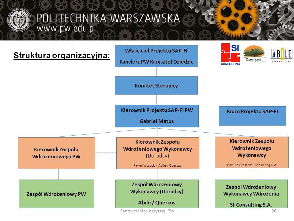 Struktura organizacyjna: Właściciel Projektu SAP-FI Kanclerz PW Krzysztof Dziedzic Komitet Sterujący Kierownik Projektu SAP-FI PW Gabriel Matus Biuro
