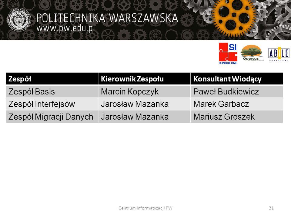 ZespółKierownik ZespołuKonsultant Wiodący Zespół BasisMarcin KopczykPaweł Budkiewicz Zespół InterfejsówJarosław MazankaMarek Garbacz Zespół Migracji D