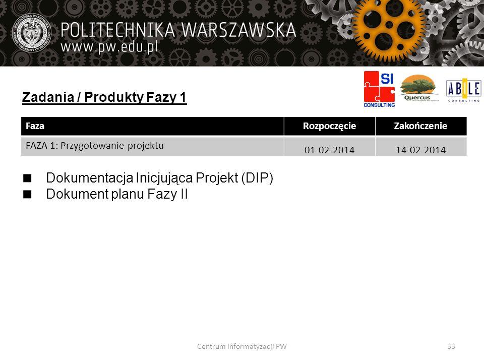 Zadania / Produkty Fazy 1 Dokumentacja Inicjująca Projekt (DIP) Dokument planu Fazy II FazaRozpoczęcieZakończenie FAZA 1: Przygotowanie projektu 01-02