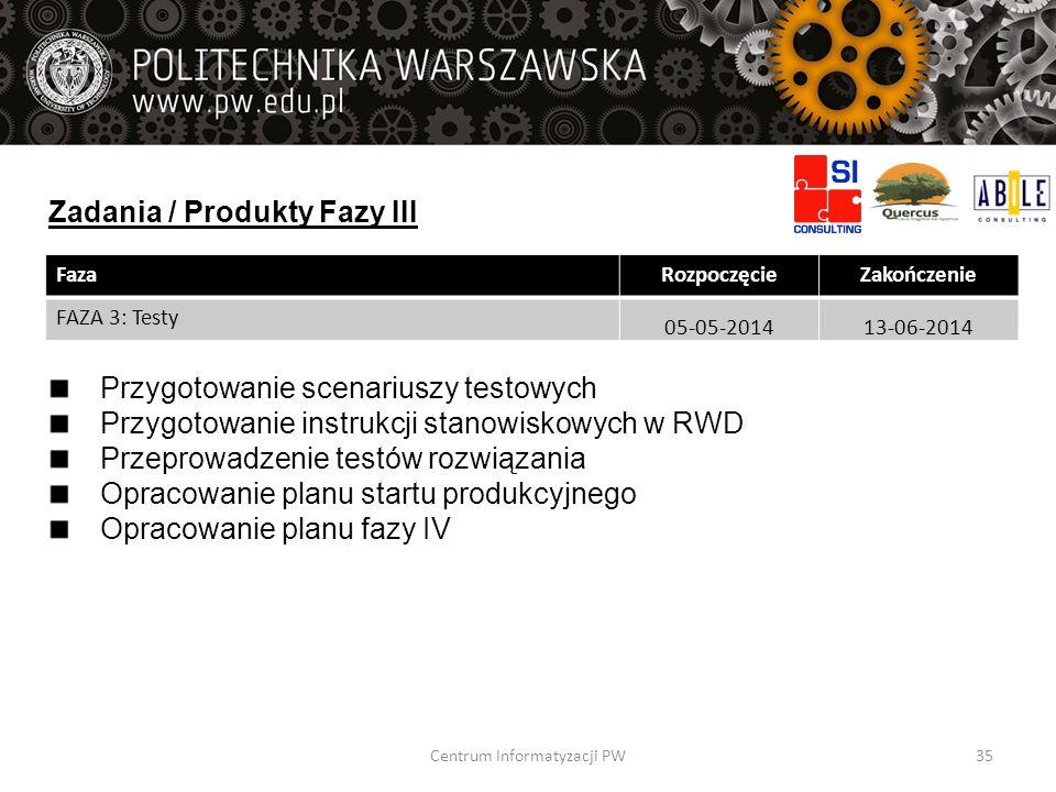 Zadania / Produkty Fazy III Przygotowanie scenariuszy testowych Przygotowanie instrukcji stanowiskowych w RWD Przeprowadzenie testów rozwiązania Oprac