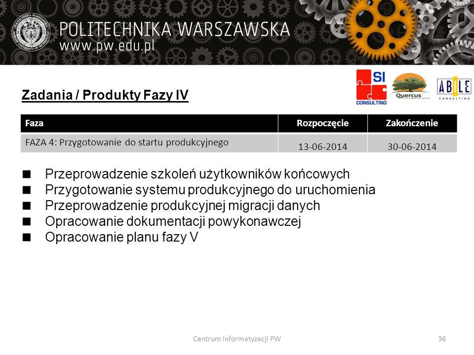 Zadania / Produkty Fazy IV Przeprowadzenie szkoleń użytkowników końcowych Przygotowanie systemu produkcyjnego do uruchomienia Przeprowadzenie produkcy
