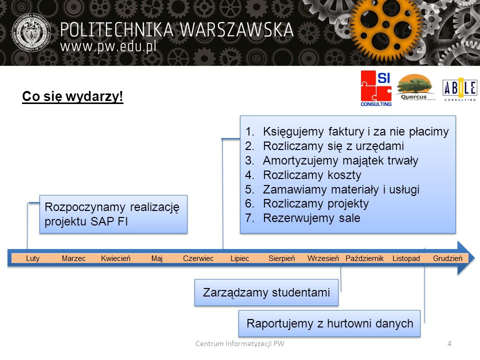 Otoczenie projektu Projekt SAP-FI prowadzony w związku z realizacją projektu Podniesienie jakości zarządzania Politechniką Warszawską współfinansowanego przez Unię Europejską ze środków Europejskiego Funduszu Społecznego.