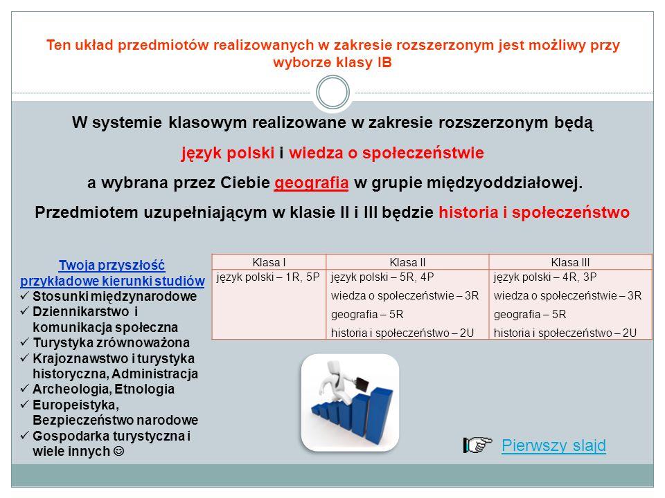 Ten układ przedmiotów realizowanych w zakresie rozszerzonym jest możliwy przy wyborze klasy IB W systemie klasowym realizowane w zakresie rozszerzonym będą język polski i wiedza o społeczeństwie a wybrana przez Ciebie geografia w grupie międzyoddziałowej.