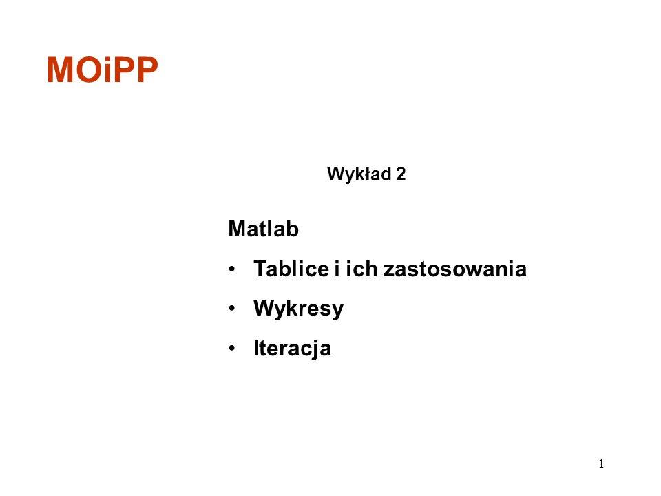 Matlab Tablice i ich zastosowania Wykresy Iteracja Wykład 2 MOiPP 1