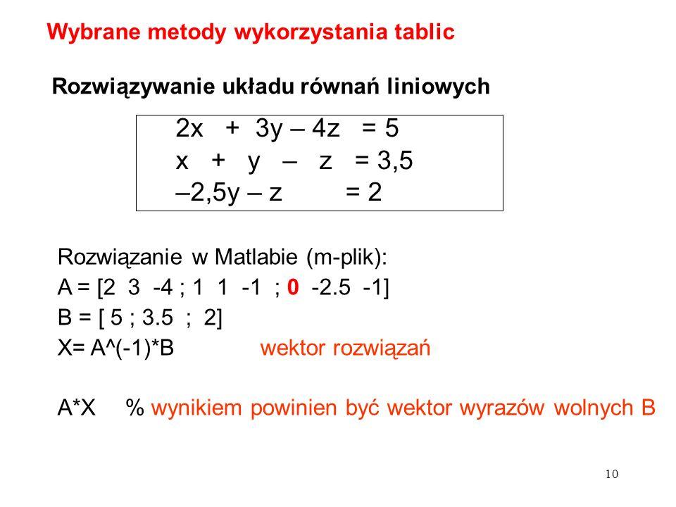 2x + 3y – 4z = 5 x + y – z = 3,5 –2,5y – z = 2 Rozwiązanie w Matlabie (m-plik): A = [2 3 -4 ; 1 1 -1 ; 0 -2.5 -1] B = [ 5 ; 3.5 ; 2] X= A^(-1)*Bwektor