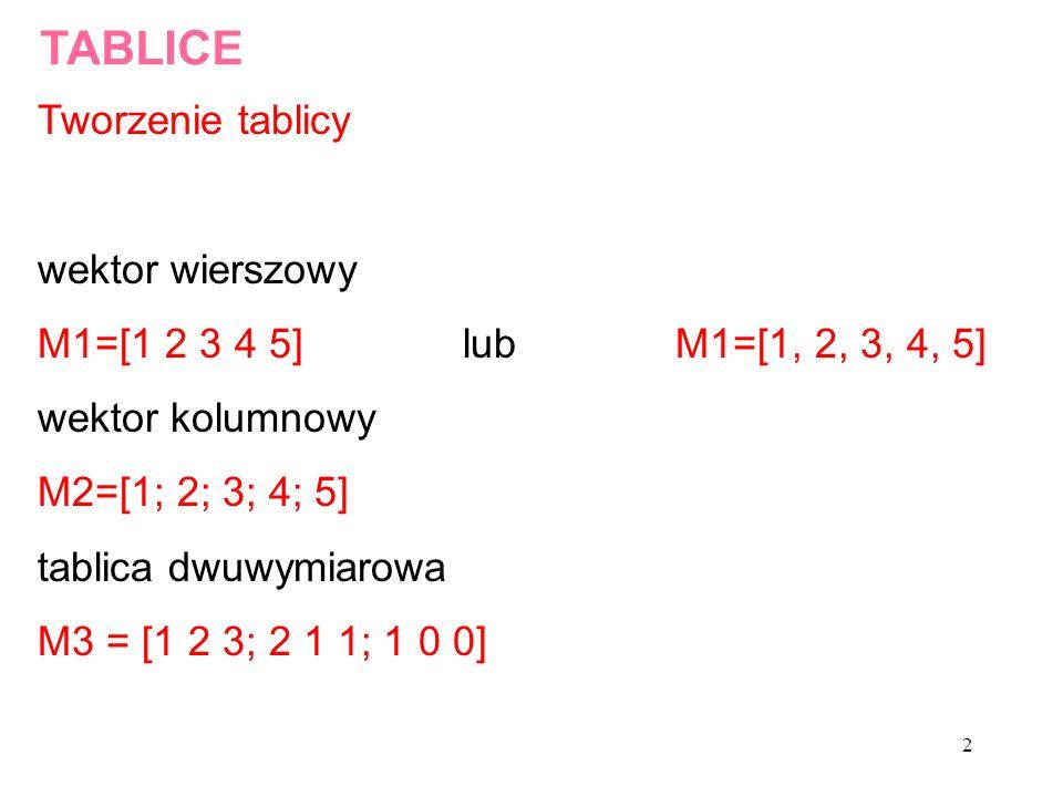 TABLICE Tworzenie tablicy wektor wierszowy M1=[1 2 3 4 5] lub M1=[1, 2, 3, 4, 5] wektor kolumnowy M2=[1; 2; 3; 4; 5] tablica dwuwymiarowa M3 = [1 2 3;