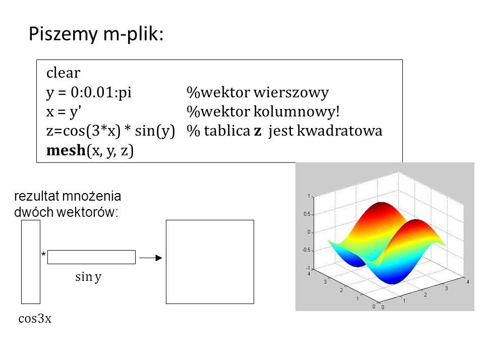 clear y = 0:0.01:pi%wektor wierszowy x = y'%wektor kolumnowy! z=cos(3*x) * sin(y)% tablica z jest kwadratowa mesh(x, y, z) Piszemy m-plik: rezultat mn