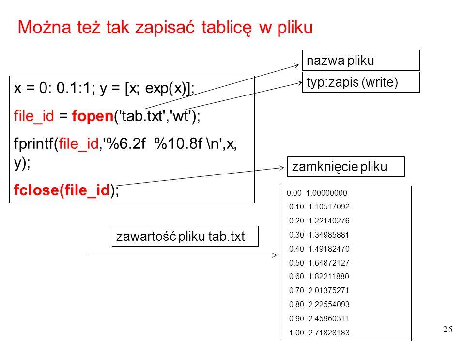 x = 0: 0.1:1; y = [x; exp(x)]; file_id = fopen('tab.txt','wt'); fprintf(file_id,'%6.2f %10.8f \n',x, y); fclose(file_id); Można też tak zapisać tablic