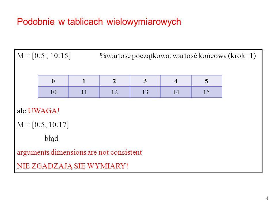 M = [0:5 ; 10:15]%wartość początkowa: wartość końcowa (krok=1) ale UWAGA! M = [0:5; 10:17] błąd arguments dimensions are not consistent NIE ZGADZAJĄ S