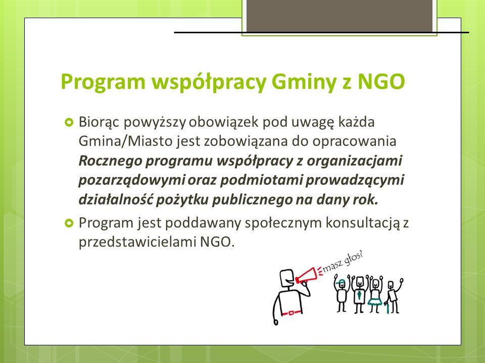 Program współpracy Gminy z NGO Biorąc powyższy obowiązek pod uwagę każda Gmina/Miasto jest zobowiązana do opracowania Rocznego programu współpracy z o