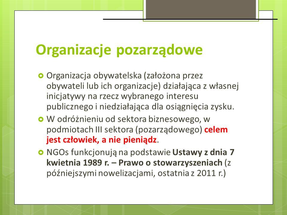 Organizacje pozarządowe Organizacja obywatelska (założona przez obywateli lub ich organizacje) działająca z własnej inicjatywy na rzecz wybranego inte