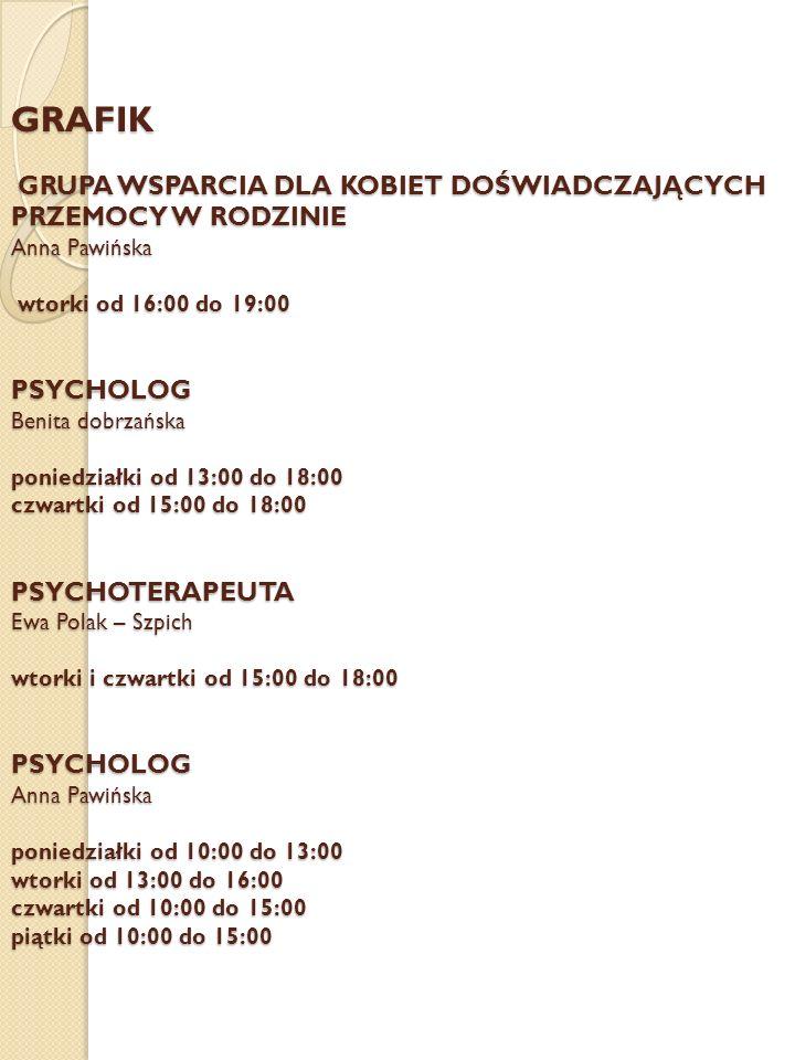 GRAFIK GRUPA WSPARCIA DLA KOBIET DOŚWIADCZAJĄCYCH PRZEMOCY W RODZINIE Anna Pawińska wtorki od 16:00 do 19:00 PSYCHOLOG Benita dobrzańska poniedziałki