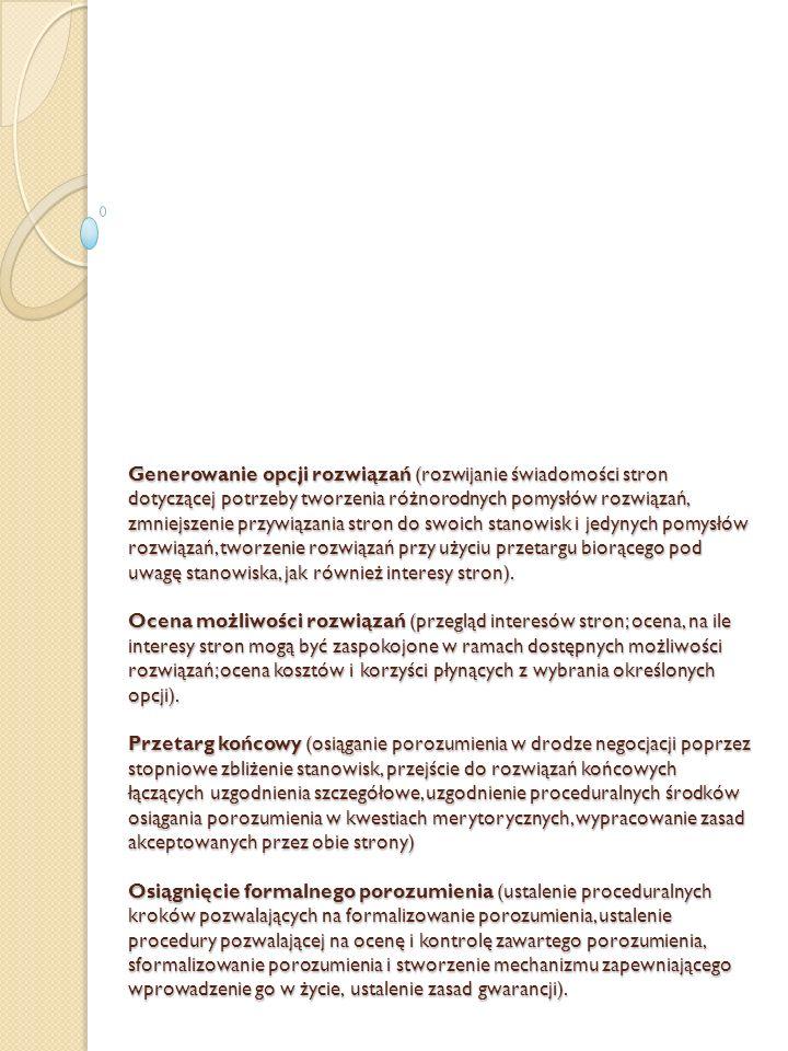 Generowanie opcji rozwiązań (rozwijanie świadomości stron dotyczącej potrzeby tworzenia różnorodnych pomysłów rozwiązań, zmniejszenie przywiązania str