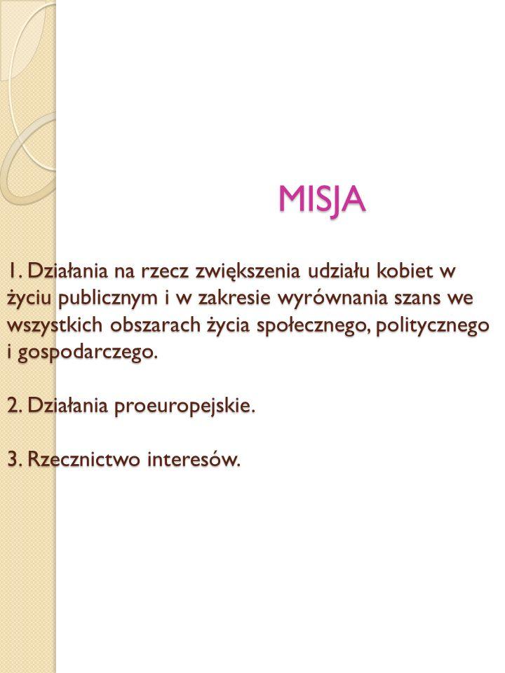MISJA 1. Działania na rzecz zwiększenia udziału kobiet w życiu publicznym i w zakresie wyrównania szans we wszystkich obszarach życia społecznego, pol