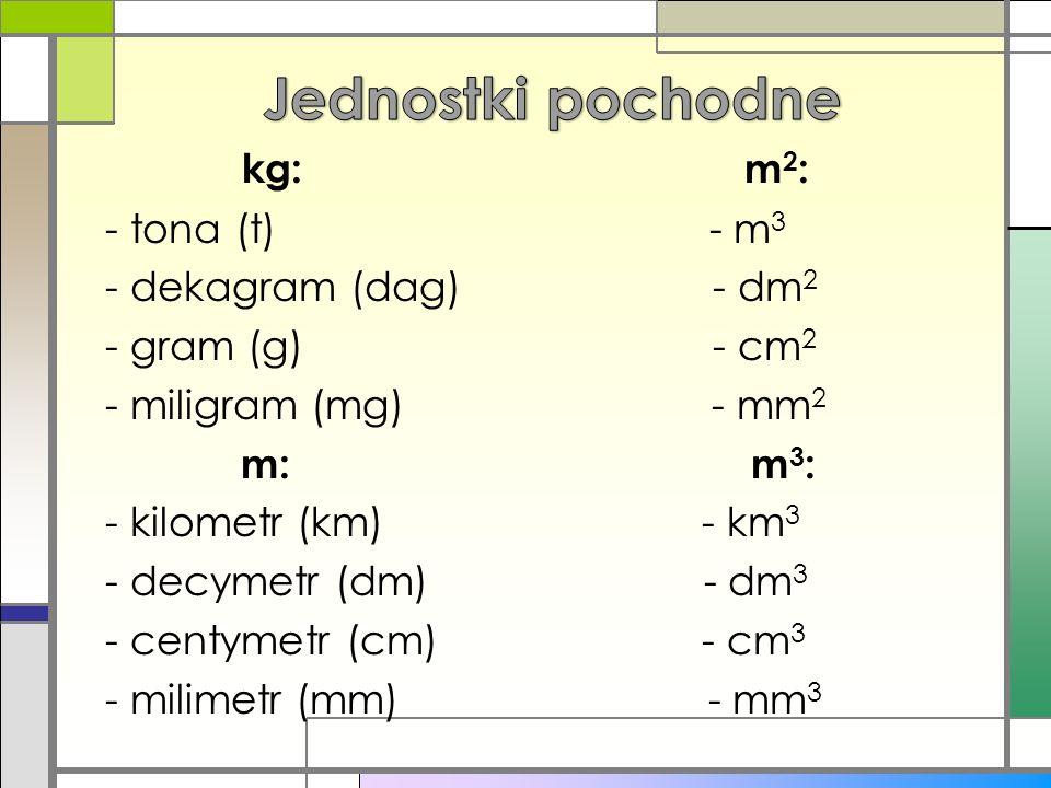 kg: m 2 : - tona (t) - m 3 - dekagram (dag) - dm 2 - gram (g) - cm 2 - miligram (mg) - mm 2 m: m 3 : - kilometr (km) - km 3 - decymetr (dm) - dm 3 - centymetr (cm) - cm 3 - milimetr (mm) - mm 3