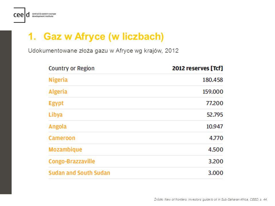 1.Gaz w Afryce (w liczbach) Udokumentowane złoża gazu w Afryce wg krajów, 2012 Źródło: New oil frontiers: Investors guide to oil in Sub-Saharan Africa