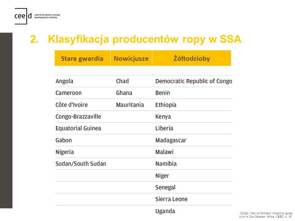 2. Klasyfikacja producentów ropy w SSA Źródło: New oil frontiers: Investors guide to oil in Sub-Saharan Africa, CEED, s. 18. Stara gwardiaNowicjuszeŻó