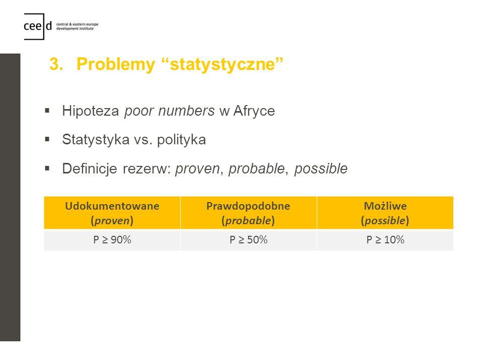 3.Problemy statystyczne Hipoteza poor numbers w Afryce Statystyka vs. polityka Definicje rezerw: proven, probable, possible Udokumentowane (proven) Pr
