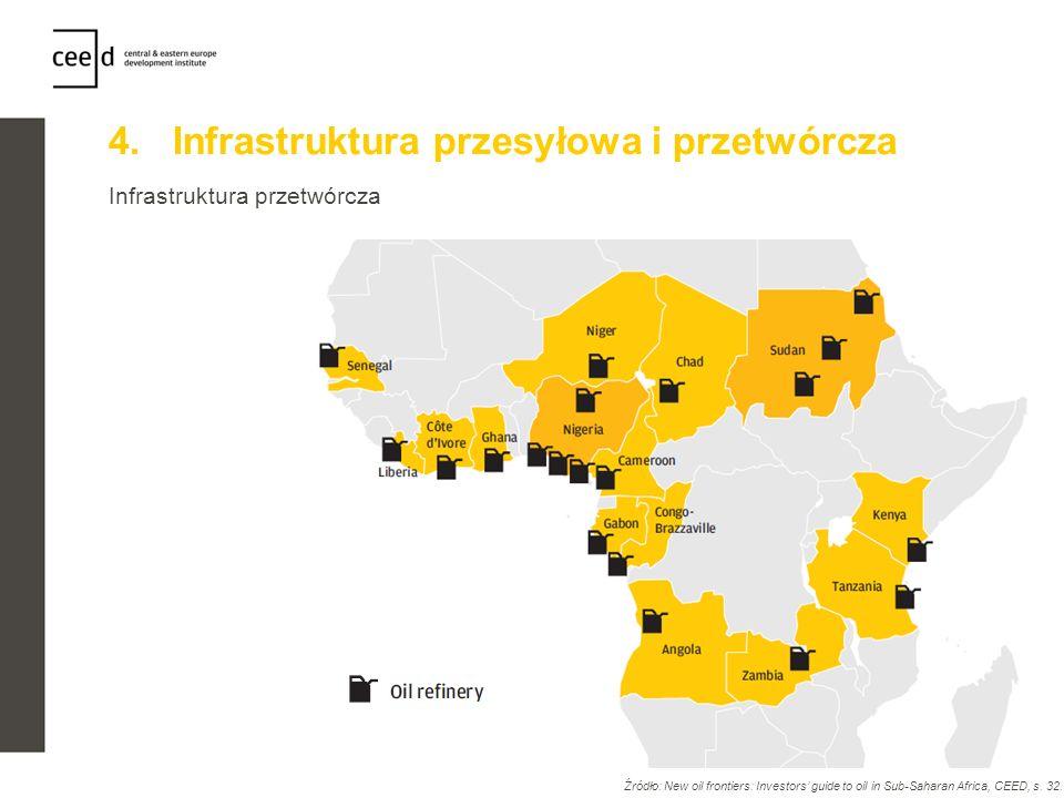 4. Infrastruktura przesyłowa i przetwórcza Infrastruktura przetwórcza Źródło: New oil frontiers: Investors guide to oil in Sub-Saharan Africa, CEED, s