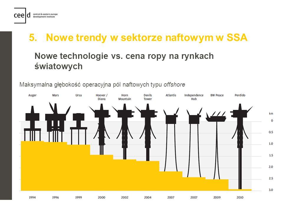 5. Nowe trendy w sektorze naftowym w SSA Nowe technologie vs. cena ropy na rynkach światowych Maksymalna głębokość operacyjna pól naftowych typu offsh