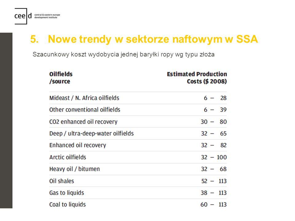 5. Nowe trendy w sektorze naftowym w SSA Szacunkowy koszt wydobycia jednej baryłki ropy wg typu złoża