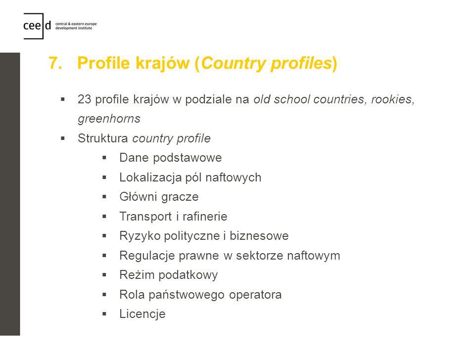 7. Profile krajów (Country profiles) 23 profile krajów w podziale na old school countries, rookies, greenhorns Struktura country profile Dane podstawo