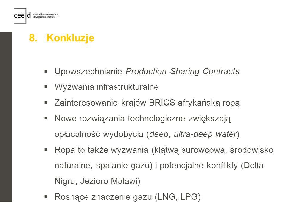 8. Konkluzje Upowszechnianie Production Sharing Contracts Wyzwania infrastrukturalne Zainteresowanie krajów BRICS afrykańską ropą Nowe rozwiązania tec