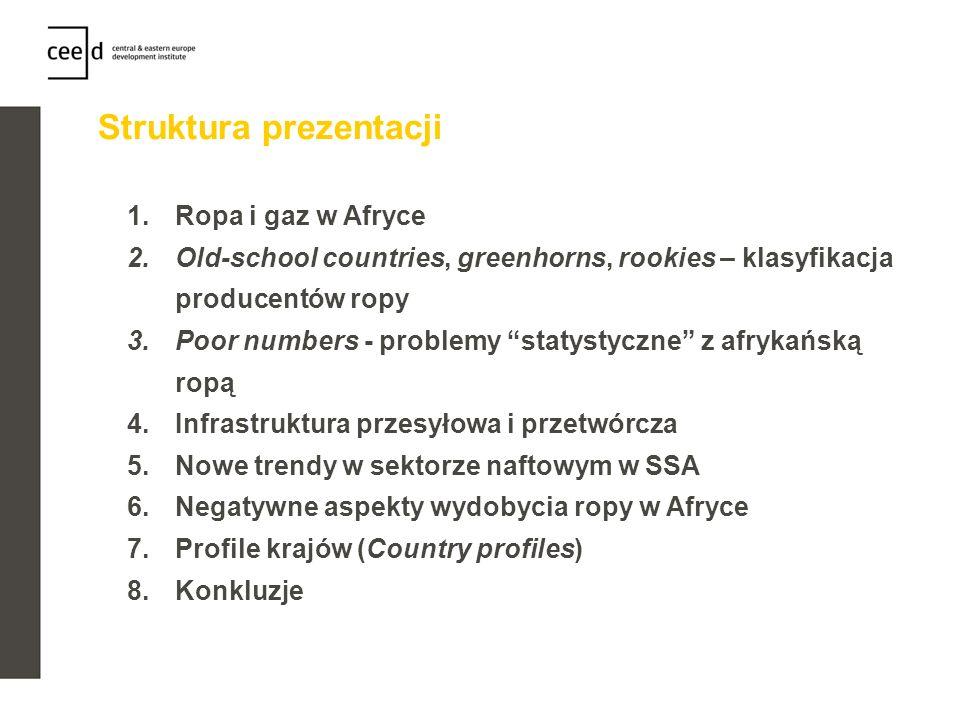 Struktura prezentacji 1.Ropa i gaz w Afryce 2.Old-school countries, greenhorns, rookies – klasyfikacja producentów ropy 3.Poor numbers - problemy stat