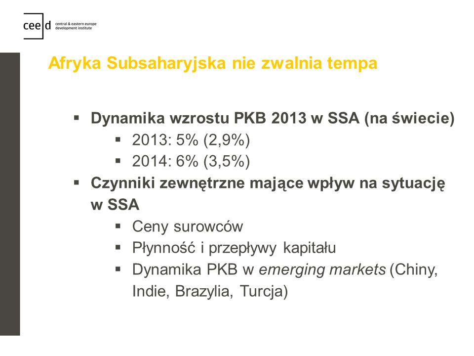 Dynamika wzrostu PKB 2013 w SSA (na świecie) 2013: 5% (2,9%) 2014: 6% (3,5%) Czynniki zewnętrzne mające wpływ na sytuację w SSA Ceny surowców Płynność
