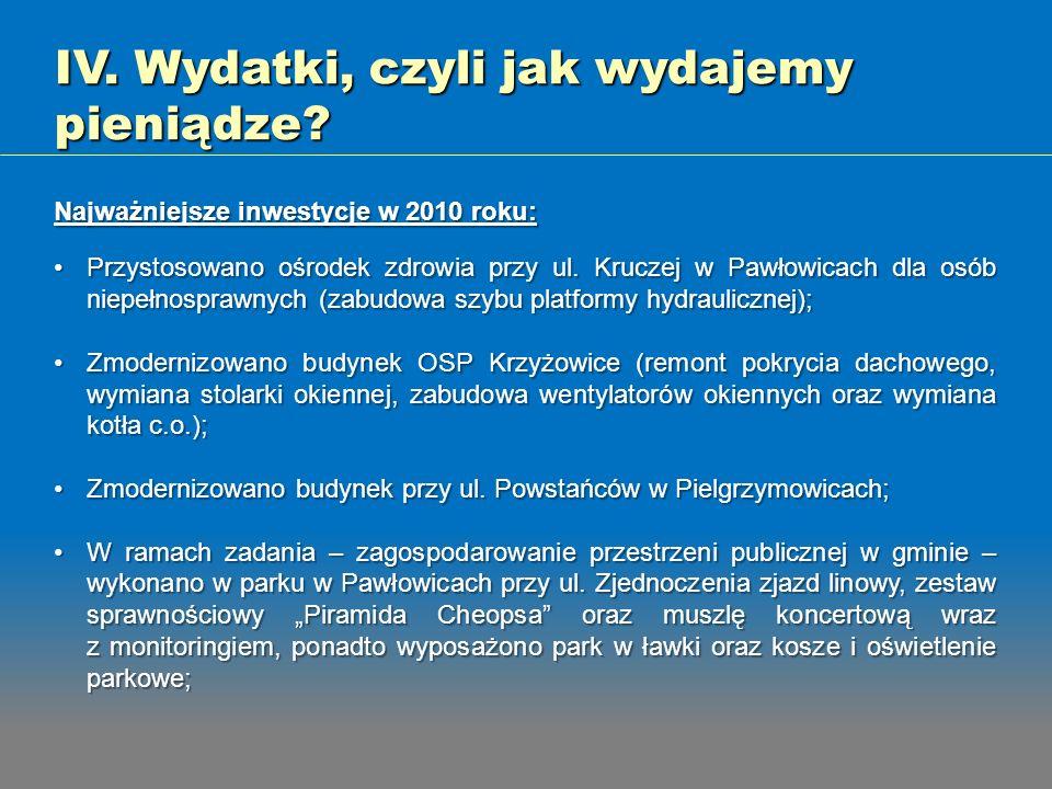 Najważniejsze inwestycje w 2010 roku: Przystosowano ośrodek zdrowia przy ul. Kruczej w Pawłowicach dla osób niepełnosprawnych (zabudowa szybu platform
