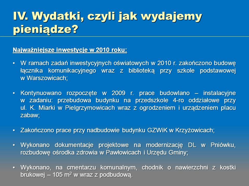 Najważniejsze inwestycje w 2010 roku: W ramach zadań inwestycyjnych oświatowych w 2010 r. zakończono budowę łącznika komunikacyjnego wraz z biblioteką