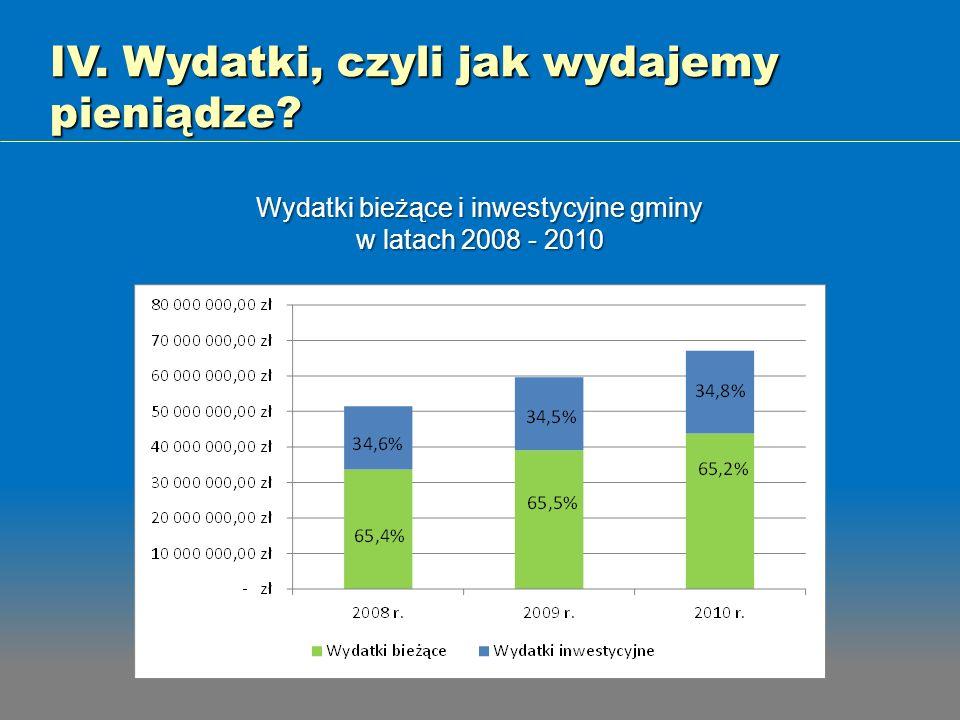 IV. Wydatki, czyli jak wydajemy pieniądze? Wydatki bieżące i inwestycyjne gminy w latach 2008 - 2010