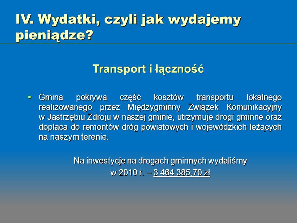 Gmina pokrywa część kosztów transportu lokalnego realizowanego przez Międzygminny Związek Komunikacyjny w Jastrzębiu Zdroju w naszej gminie, utrzymuje