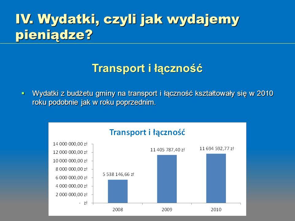 Wydatki z budżetu gminy na transport i łączność kształtowały się w 2010 roku podobnie jak w roku poprzednim. Wydatki z budżetu gminy na transport i łą