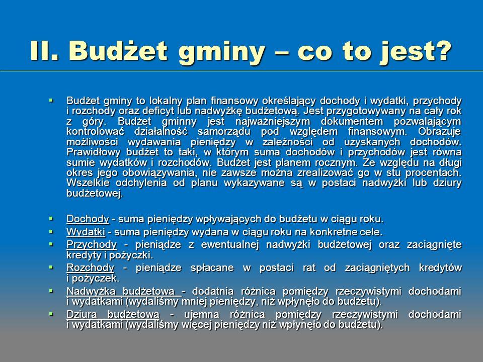 Szczegółowych informacji na temat budżetu udziela Agnieszka Kempny - Skarbnik Gminy Pawłowice Urząd Gminy Pawłowice, pokój nr 21 (piętro), ul.