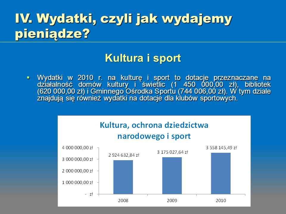 Wydatki w 2010 r. na kulturę i sport to dotacje przeznaczane na działalność domów kultury i świetlic (1 450 000,00 zł), bibliotek (620 000,00 zł) i Gm