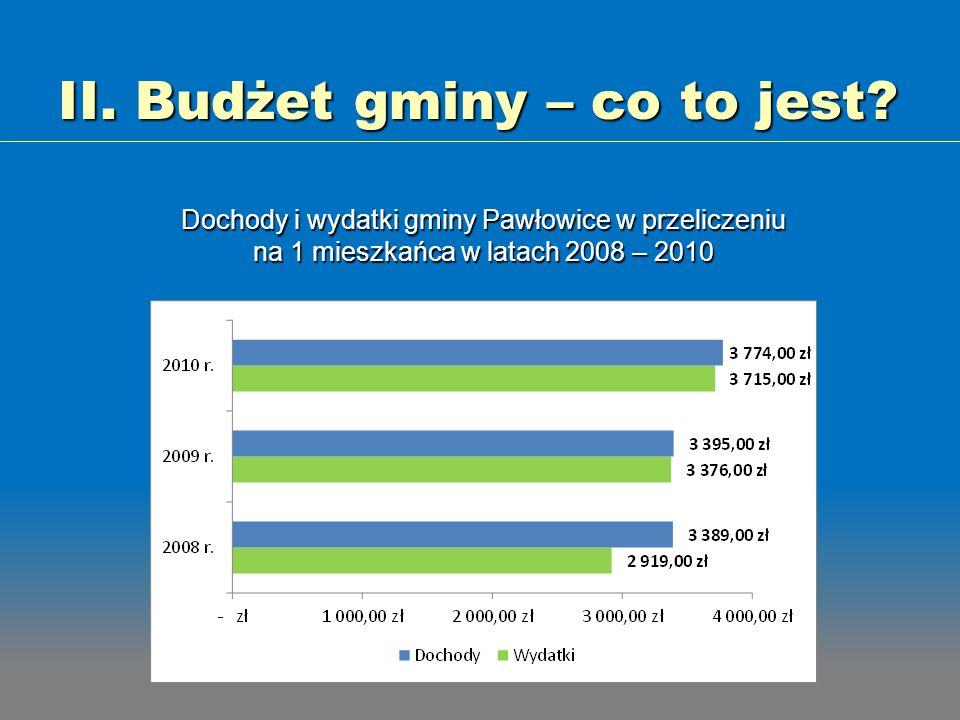 II. Budżet gminy – co to jest? Dochody i wydatki gminy Pawłowice w przeliczeniu na 1 mieszkańca w latach 2008 – 2010