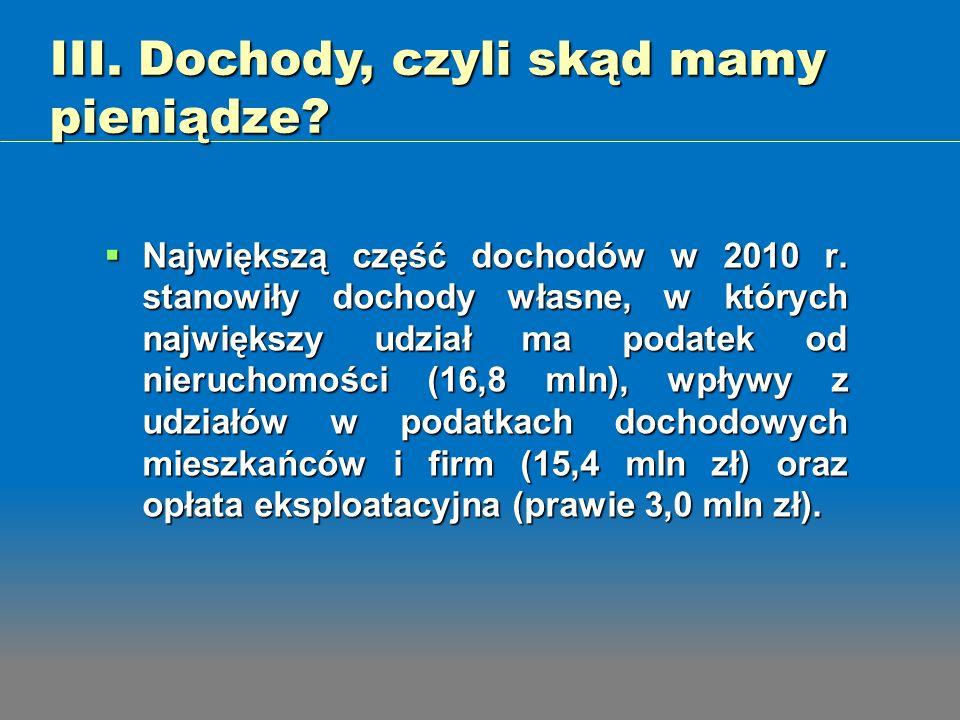 Zestawienie najważniejszych wydatków budżetowych 2010 r. IV. Wydatki, czyli jak wydajemy pieniądze?