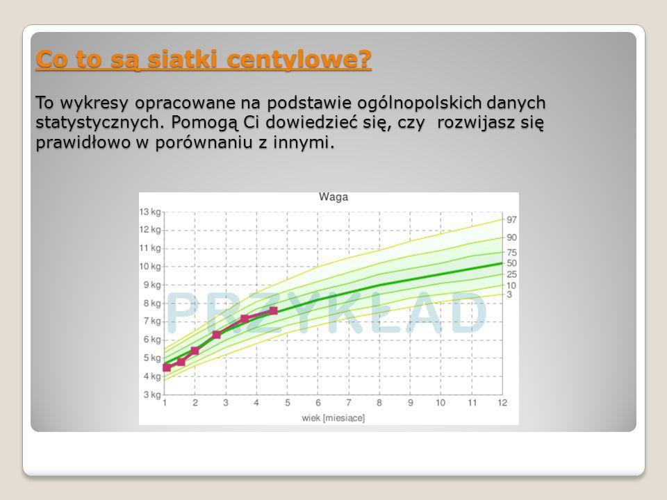 Co to są siatki centylowe? To wykresy opracowane na podstawie ogólnopolskich danych statystycznych. Pomogą Ci dowiedzieć się, czy rozwijasz się prawid