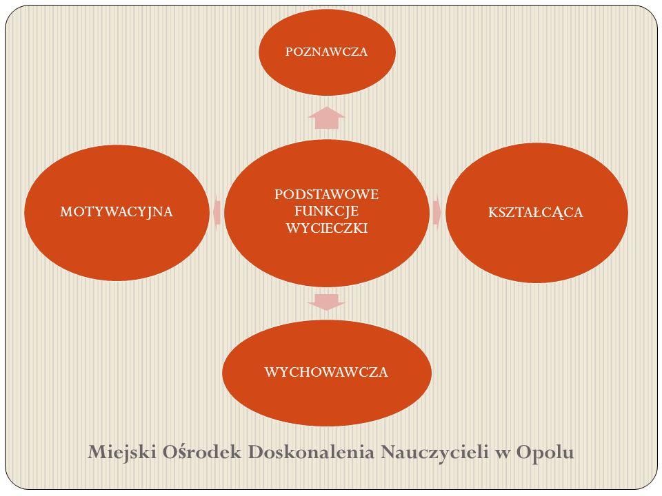 Miejski O ś rodek Doskonalenia Nauczycieli w Opolu TYPY WYCIECZEK (wg.