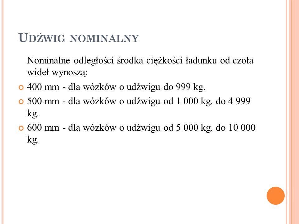 U DŹWIG NOMINALNY Nominalne odległości środka ciężkości ładunku od czoła wideł wynoszą: 400 mm - dla wózków o udźwigu do 999 kg.