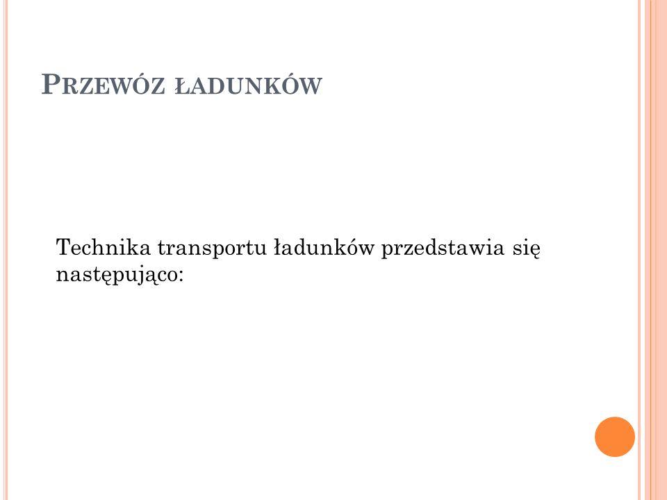 P RZEWÓZ ŁADUNKÓW Technika transportu ładunków przedstawia się następująco: