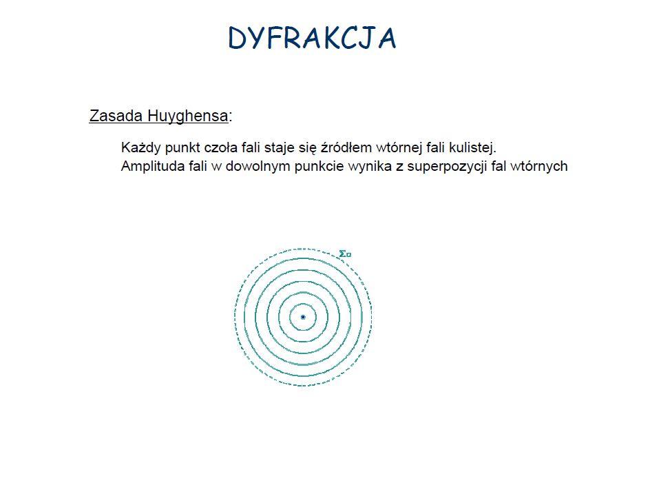 1.Energia jest przykładana do ośrodka, podnosząc elektrony do niestabilnego poizomu energii.