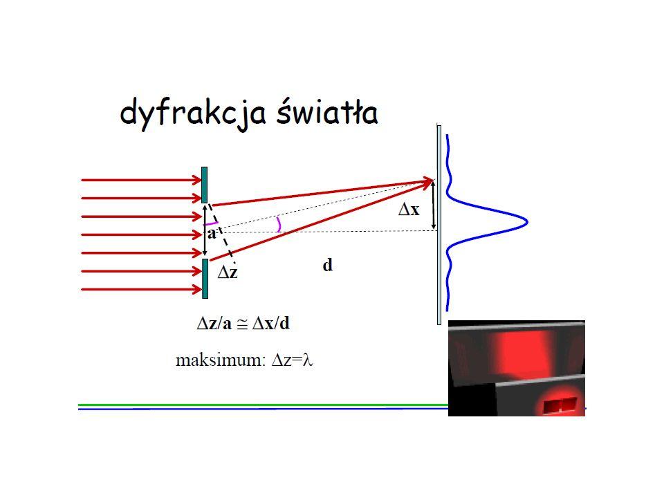 Maximum-jasne prążki: Minimum-ciemne prążki: