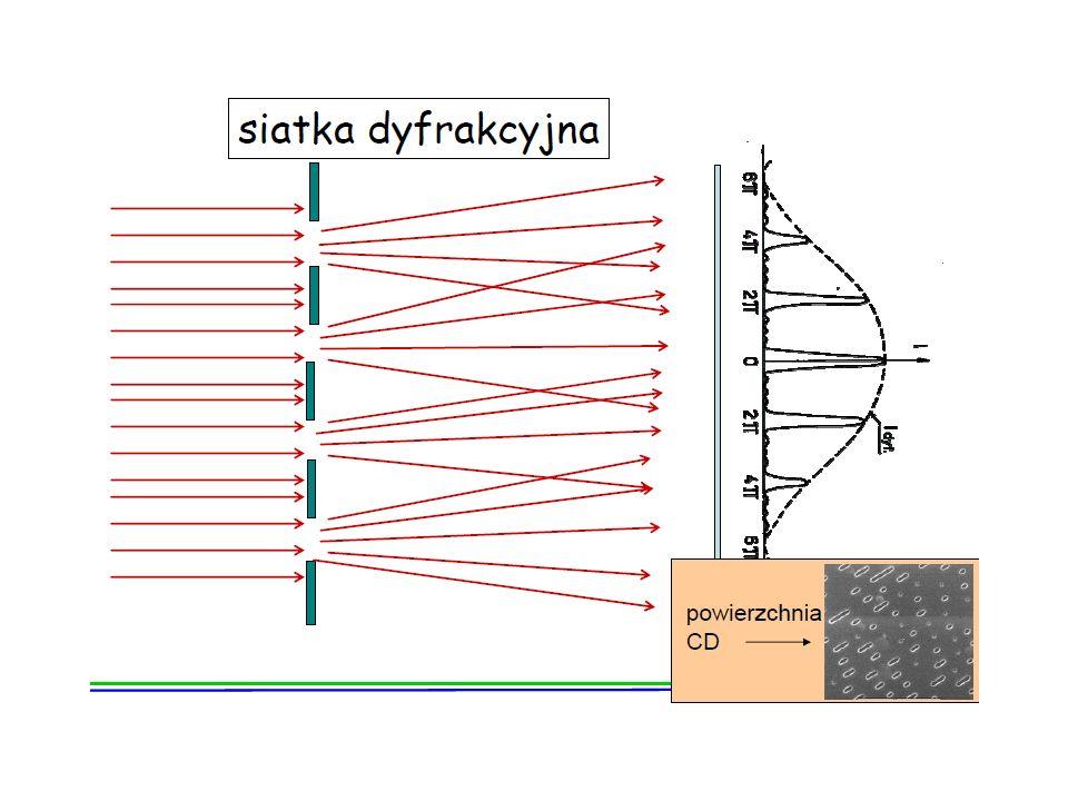 Ośrodek laserowy w rezonatorze generuje oscylacje Spontaniczny foton jest duplikowany w kółko Zduplikowane fotony przechodzą z półprzepuszczalnego lustra Fotony z oscylatora są identyczne
